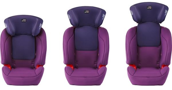 Picture of Britax Κάθισμα Αυτοκινήτου Evolva 1-2-3 SL Sict 9-36kg Wine Rose