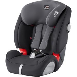 Εικόνα της Britax Κάθισμα Αυτοκινήτου Evolva 1-2-3 SL Sict 9-36kg Storm Grey
