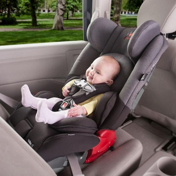 Diono Κάθισμα Αυτοκινήτου Radian 5, 0-25 kg. Plum