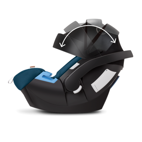 Cybex Κάθισμα Αυτοκινήτου Aton 5, Urban Black 0-13kg.