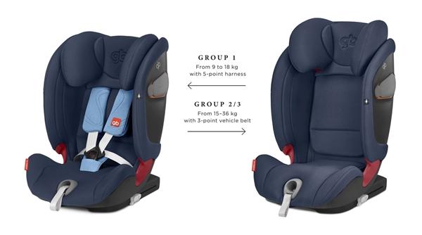 GB Κάθισμα Αυτοκινήτου Everna-Fix 9-36kg. Laguna Blue