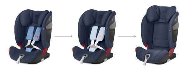 GB Κάθισμα Αυτοκινήτου Everna-Fix 9-36kg. Velvet Black