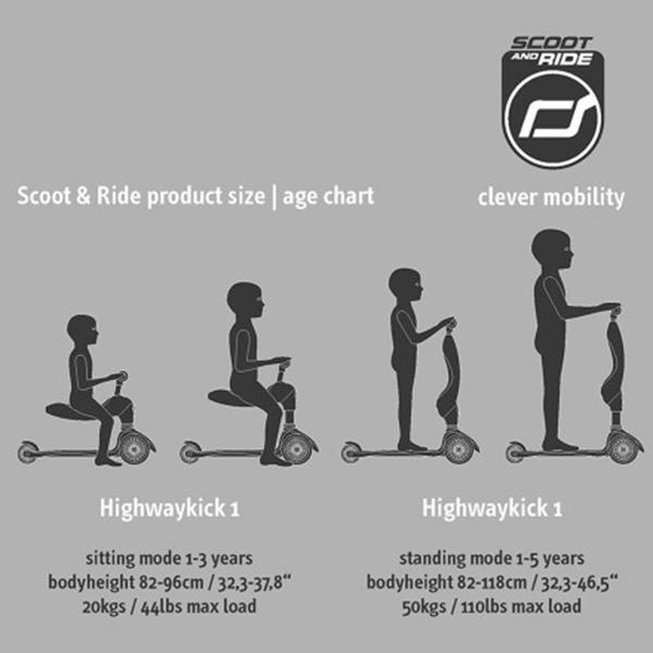 Scoot and Ride Ποδήλατο Ισορροπίας & Πατίνι 2 σε 1 HighWayKick 1, Peach