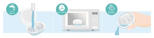 Philips Avent Προστατευτικοί δίσκοι στήθους Medium (2 τεμάχια)