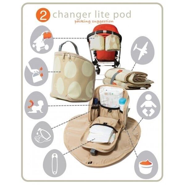 Pacapod Τσάντα Αλλαγής Hastings Midnight